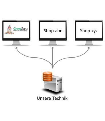 Erstellung eines Whitelabel-Shops